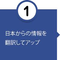 日本からの情報を翻訳してアップ